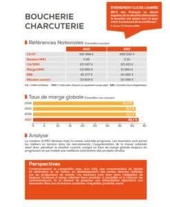 Les chiffres clés Boucherie Charcuterie - Expert-comptable Cerfrance Landes